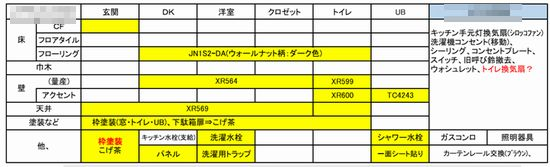 空室対策リフォーム仕様(550).jpg